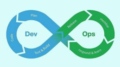 Why DevOps Training Has Been So Popular Till Now